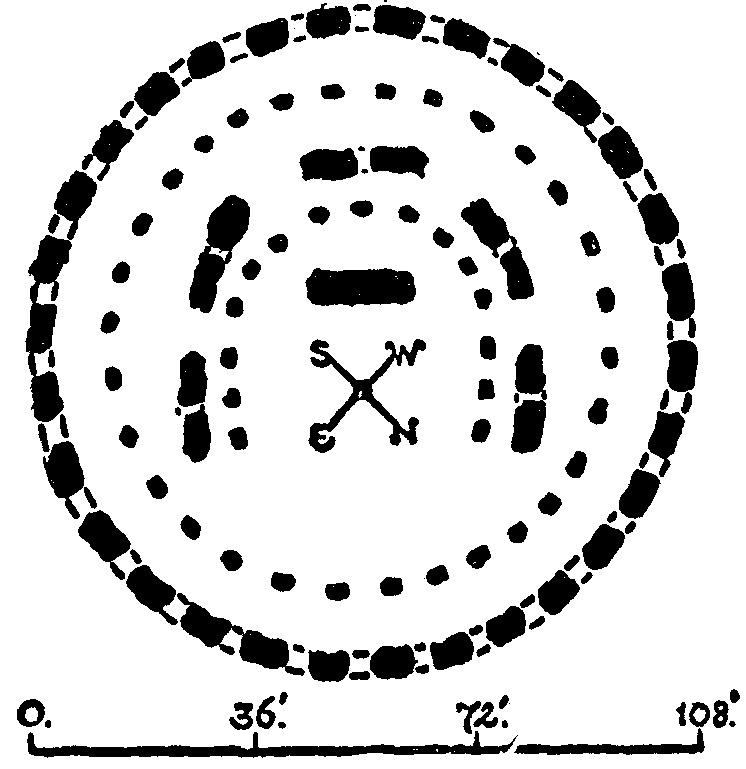Birds eye view of the original plan of Stonehenge